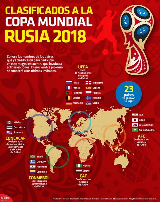 Maillots_de_foot_Mondial_2018.jpg